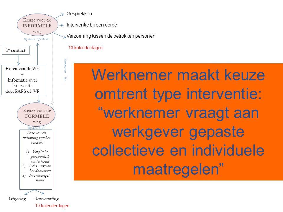 Werknemer maakt keuze omtrent type interventie:
