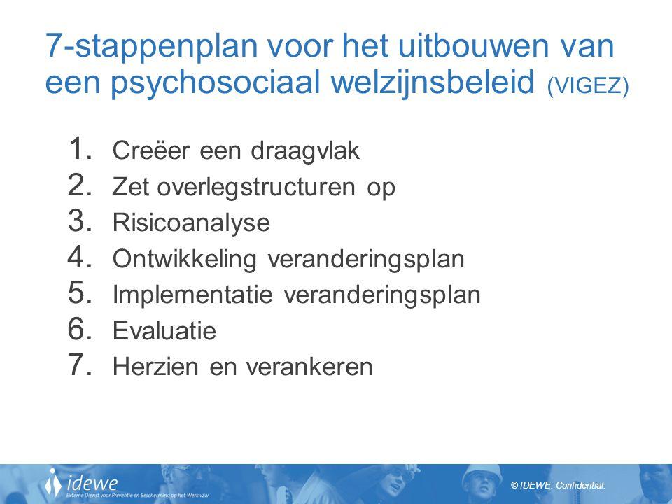 7-stappenplan voor het uitbouwen van een psychosociaal welzijnsbeleid (VIGEZ)