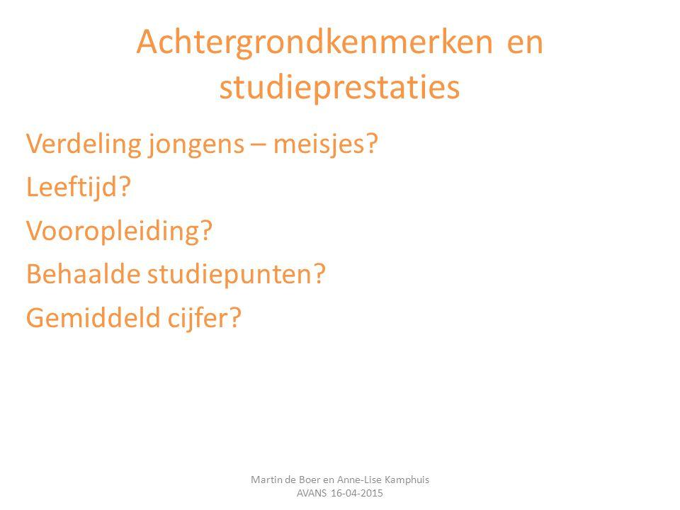 Achtergrondkenmerken en studieprestaties