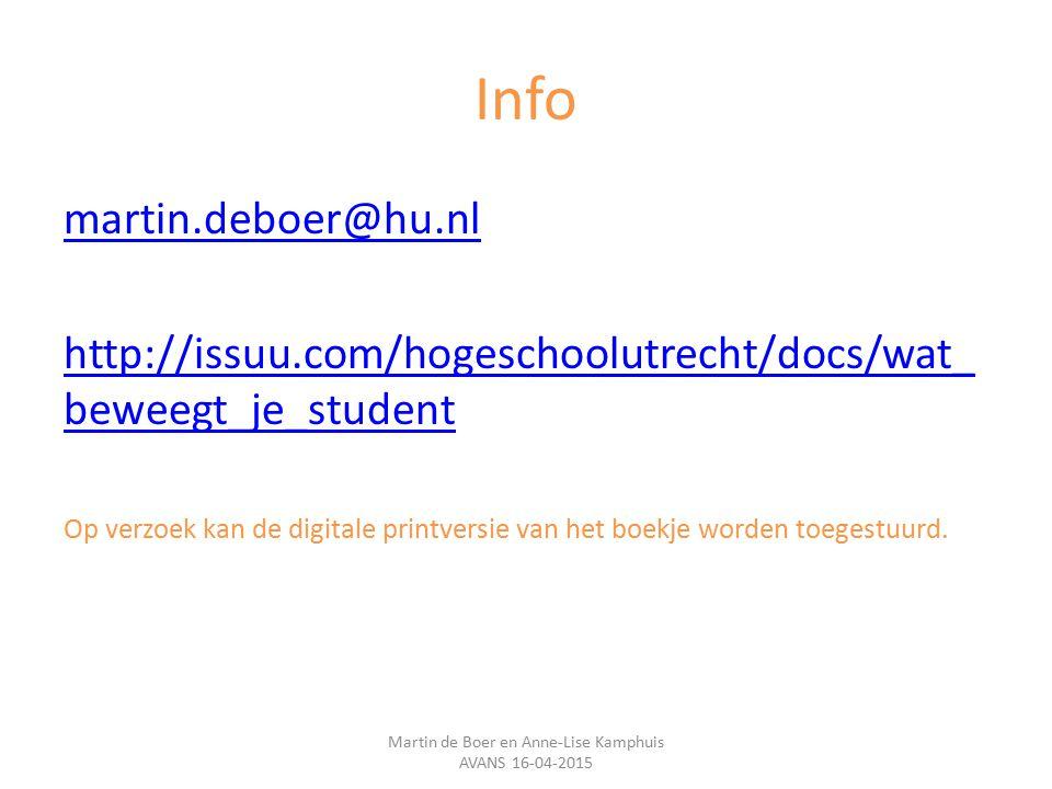 Martin de Boer en Anne-Lise Kamphuis AVANS 16-04-2015