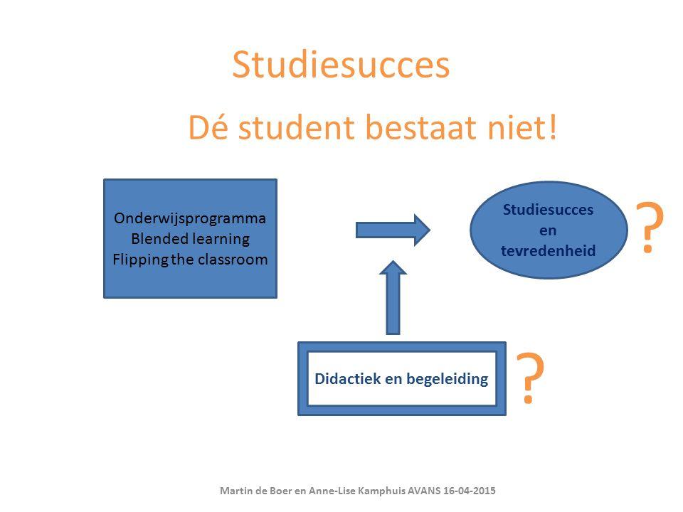 Studiesucces Dé student bestaat niet! Studiesucces en tevredenheid
