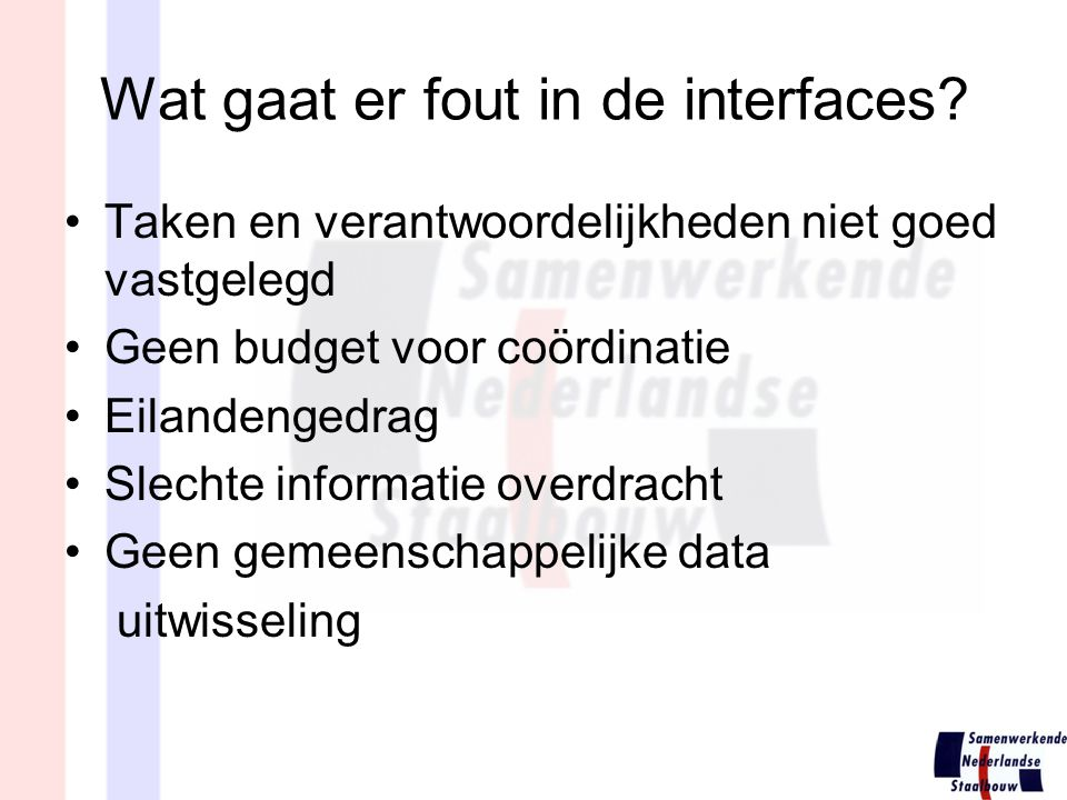Wat gaat er fout in de interfaces