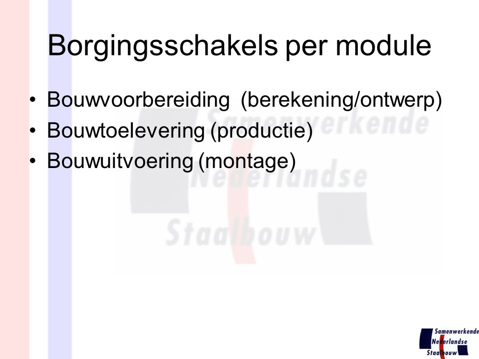 Borgingsschakels per module
