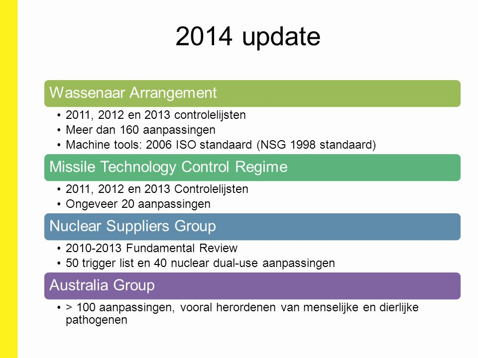2014 update Wassenaar Arrangement Missile Technology Control Regime