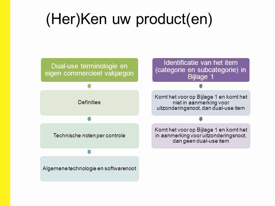 (Her)Ken uw product(en)