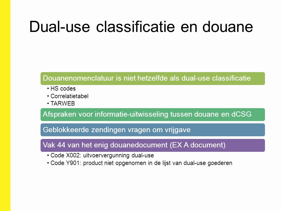 Dual-use classificatie en douane