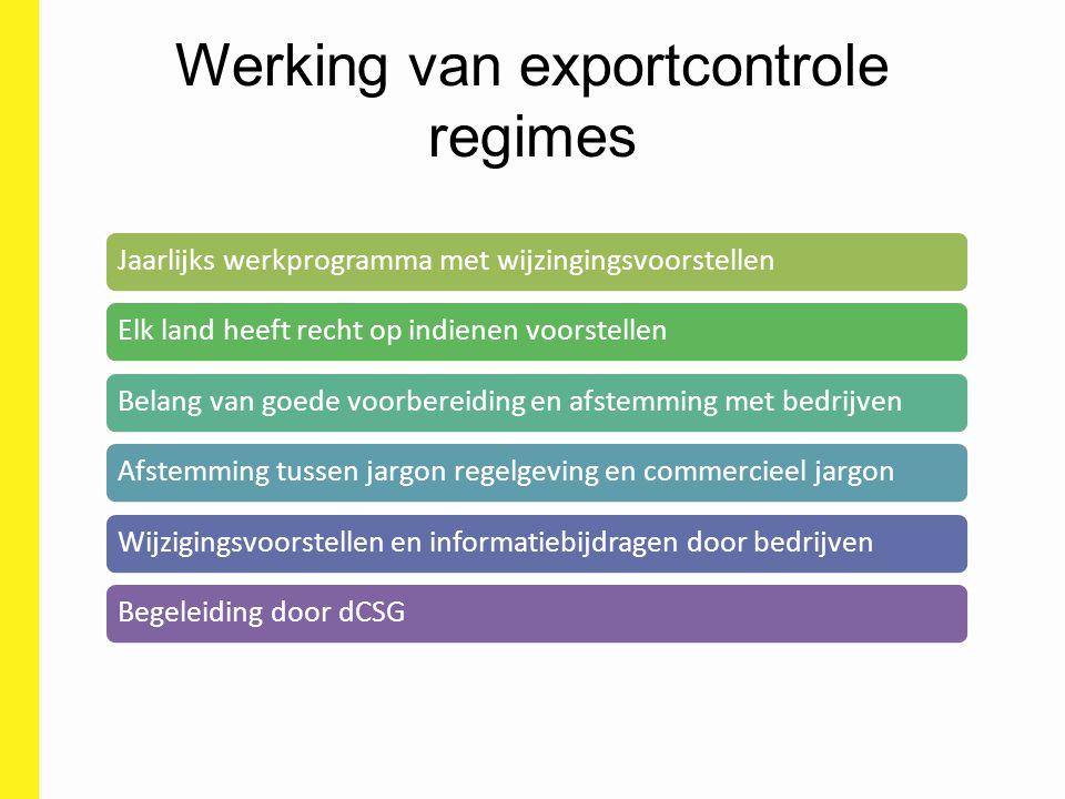 Werking van exportcontrole regimes