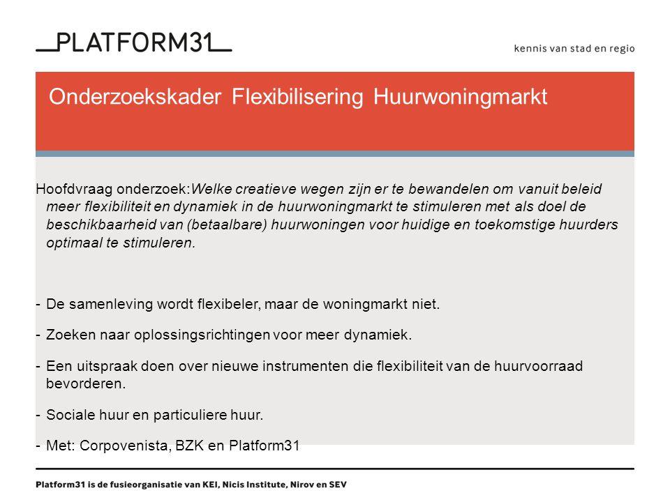 Onderzoekskader Flexibilisering Huurwoningmarkt