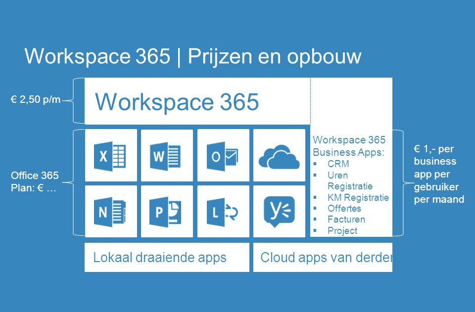Workspace 365 | Prijzen en opbouw