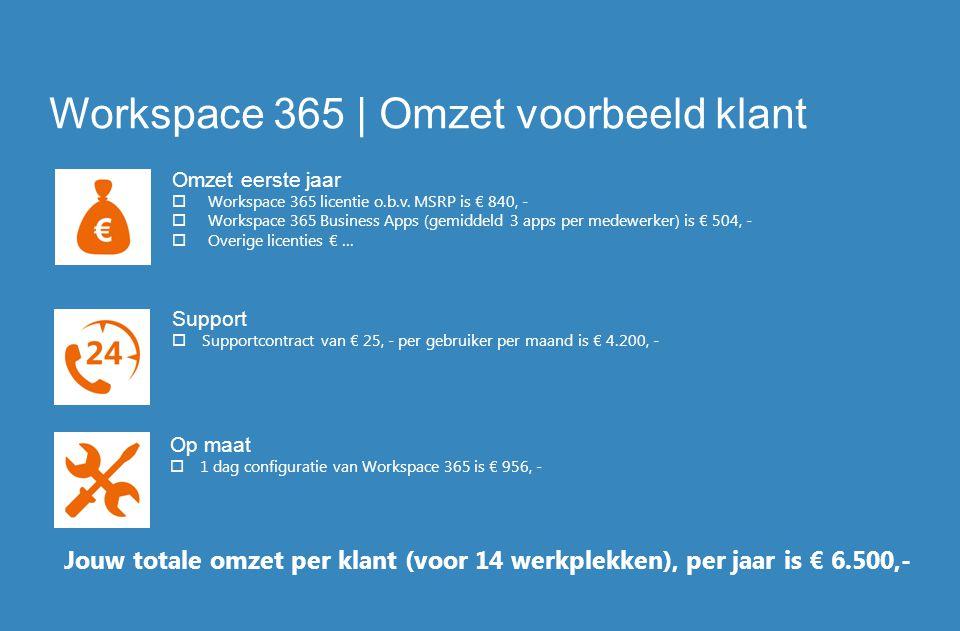 Workspace 365 | Omzet voorbeeld klant