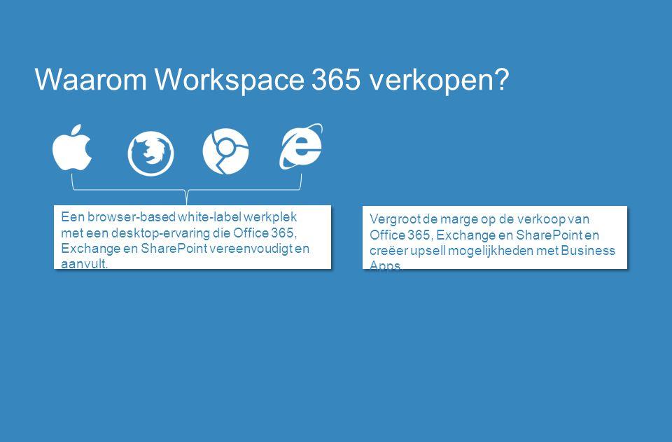 Waarom Workspace 365 verkopen