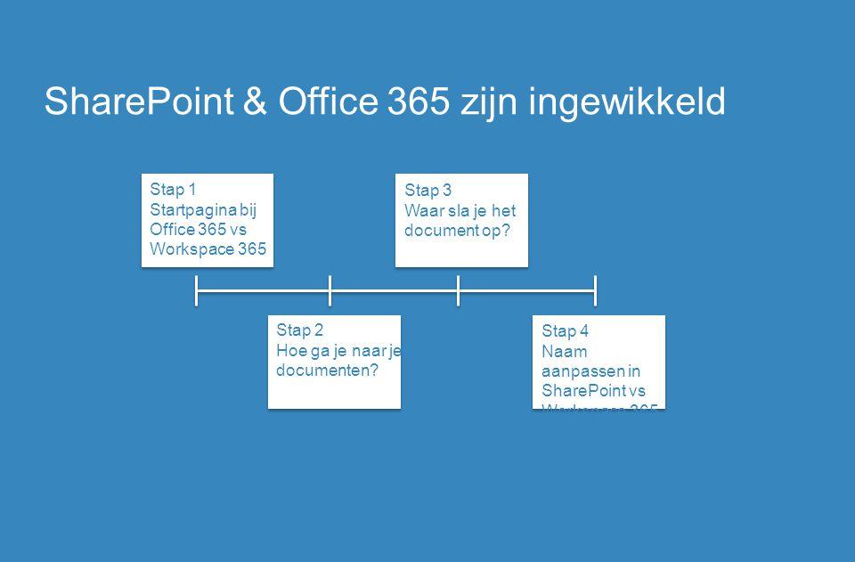 SharePoint & Office 365 zijn ingewikkeld