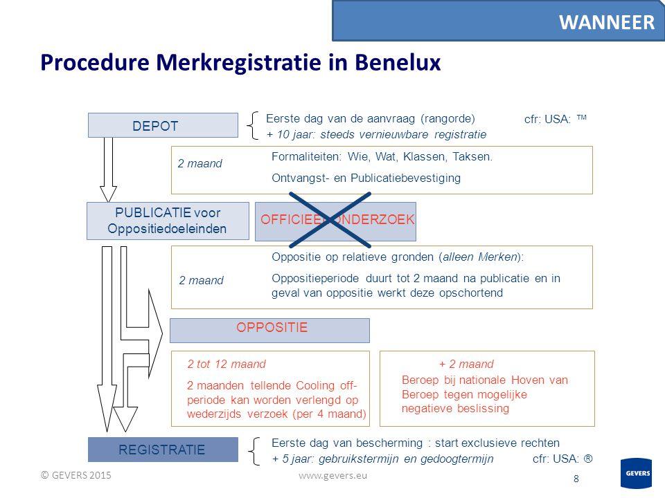 Procedure Merkregistratie in Benelux