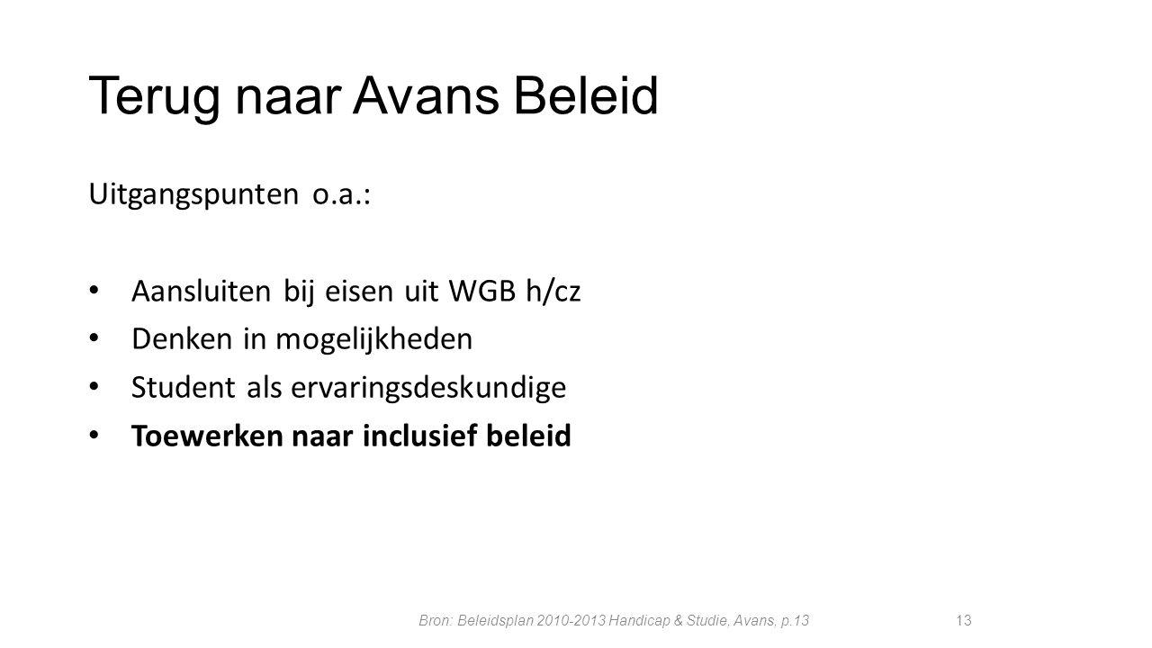 Terug naar Avans Beleid