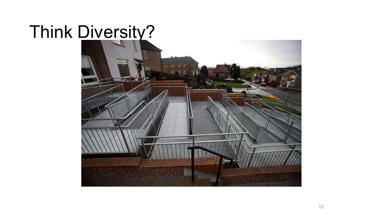 Think Diversity