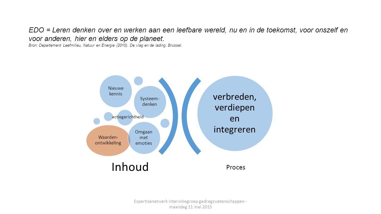 Inhoud verbreden, verdiepen en integreren