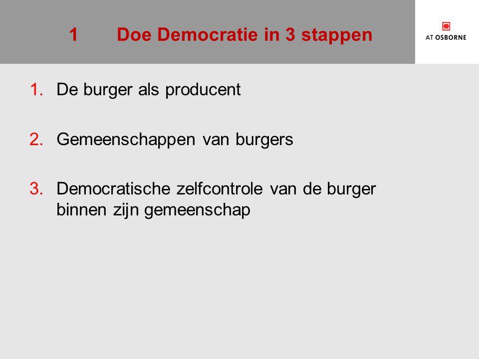 1 Doe Democratie in 3 stappen