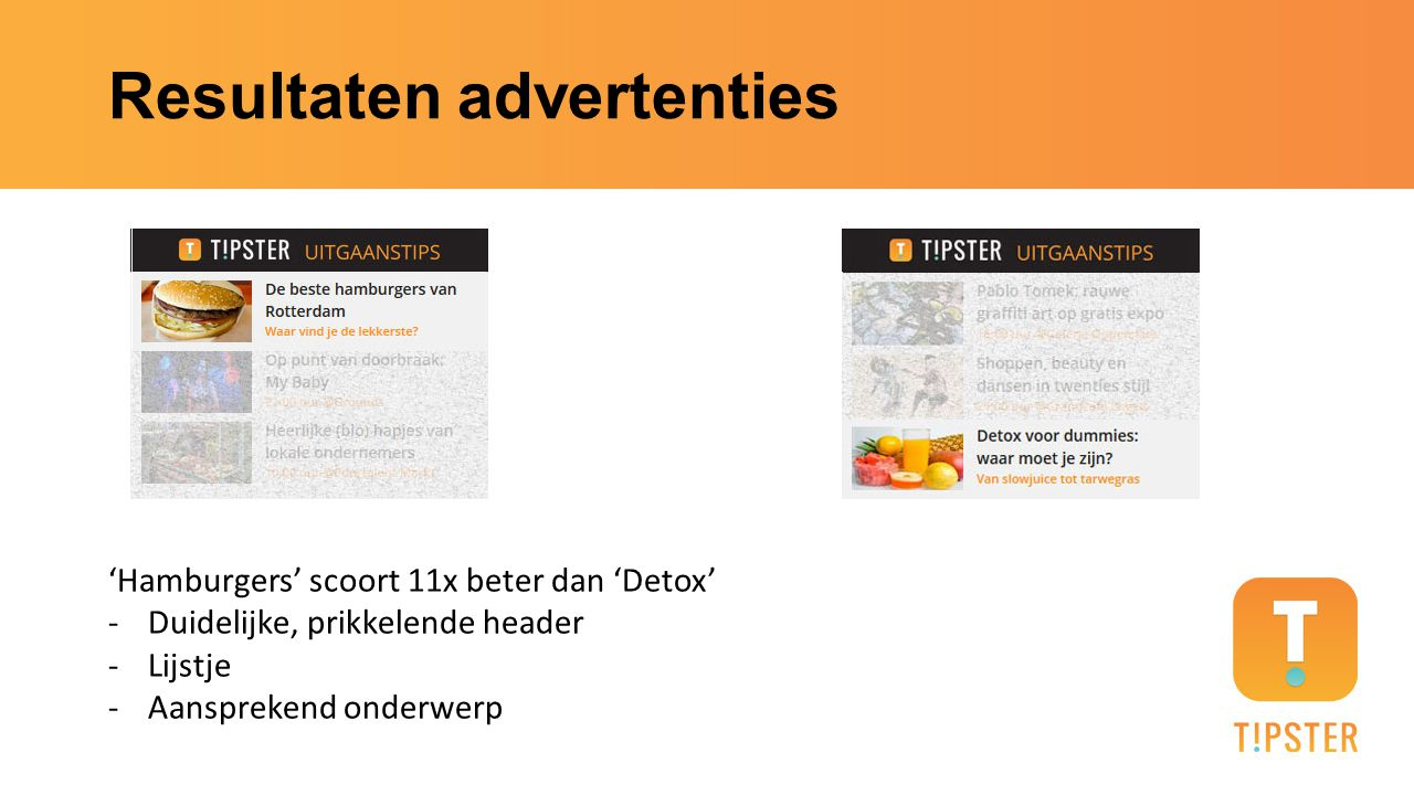 Resultaten advertenties