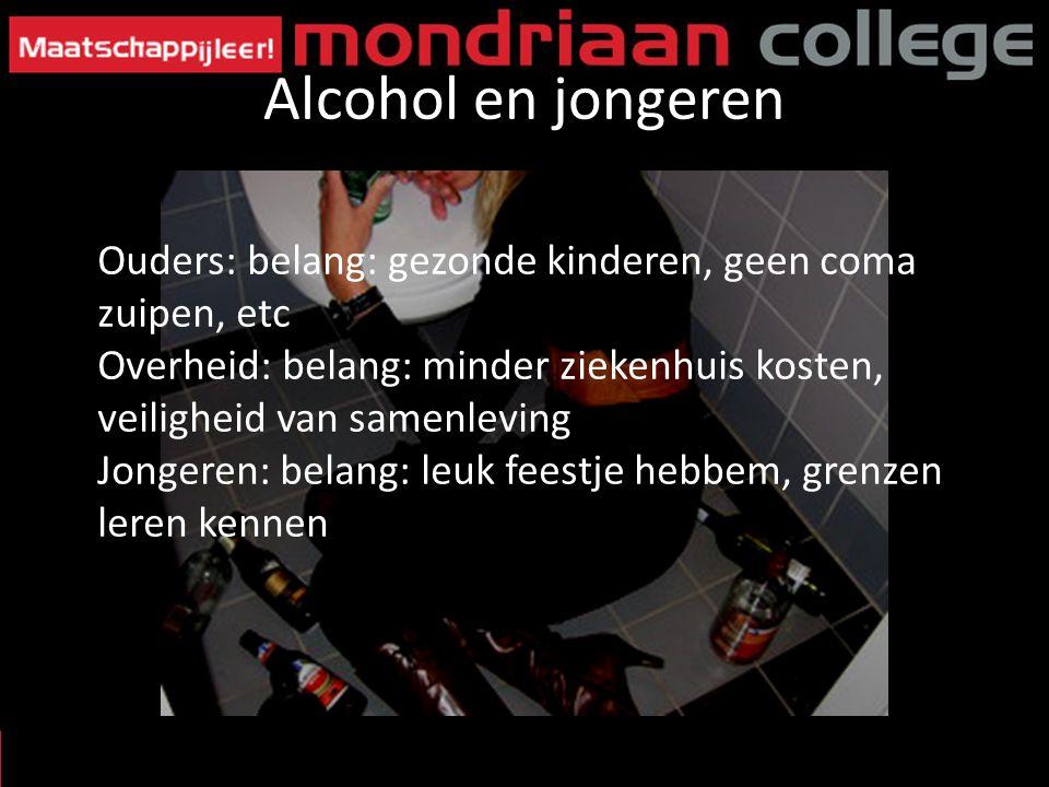 Alcohol en jongeren Ouders: belang: gezonde kinderen, geen coma zuipen, etc. Overheid: belang: minder ziekenhuis kosten, veiligheid van samenleving.