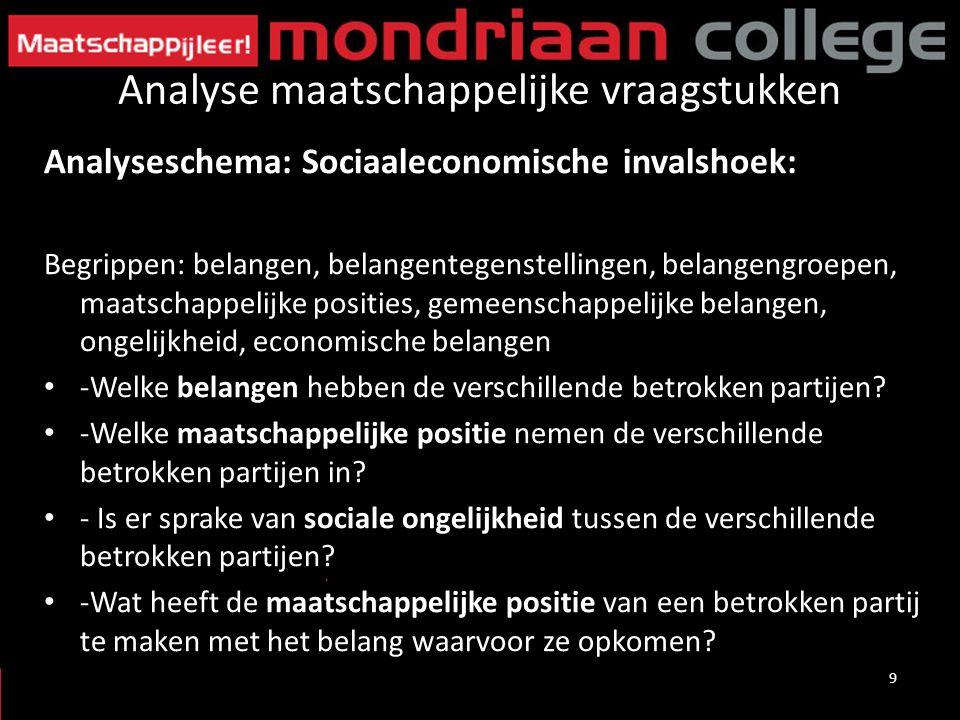 Analyse maatschappelijke vraagstukken