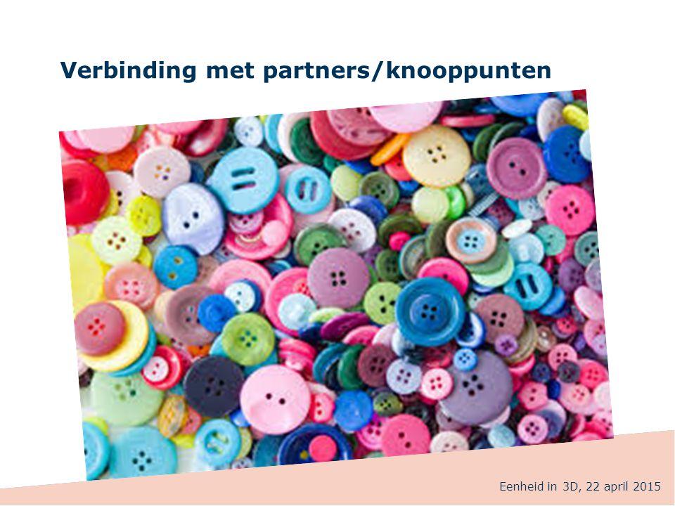 Verbinding met partners/knooppunten
