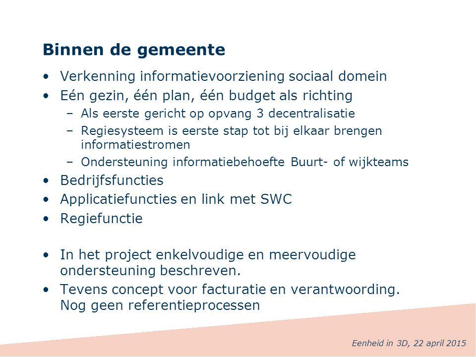Binnen de gemeente Verkenning informatievoorziening sociaal domein