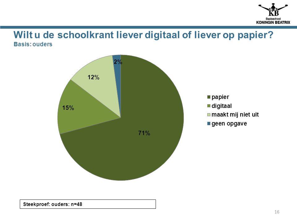 Wilt u de schoolkrant liever digitaal of liever op papier