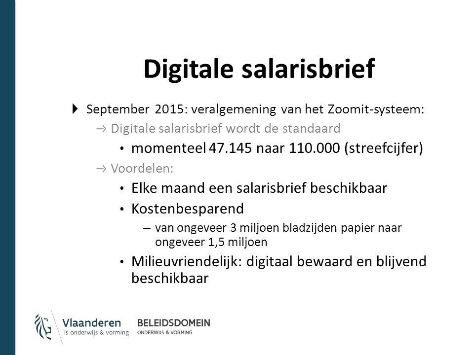 Digitale salarisbrief
