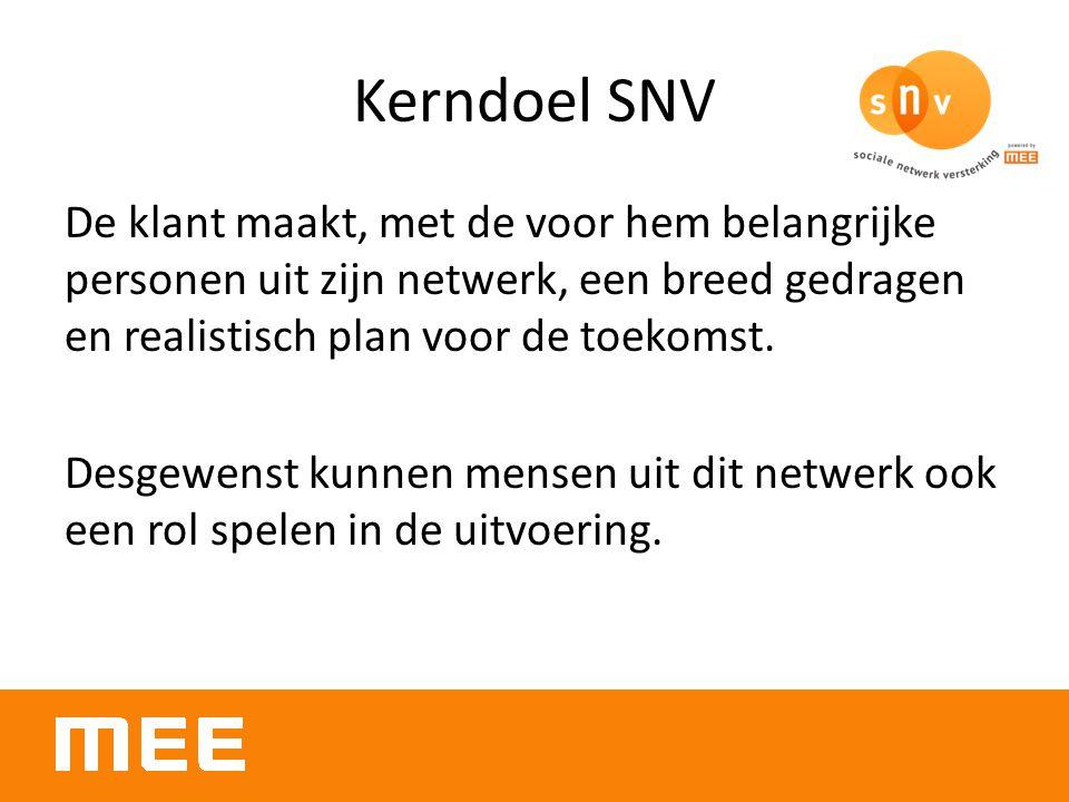 Kerndoel SNV De klant maakt, met de voor hem belangrijke personen uit zijn netwerk, een breed gedragen en realistisch plan voor de toekomst.