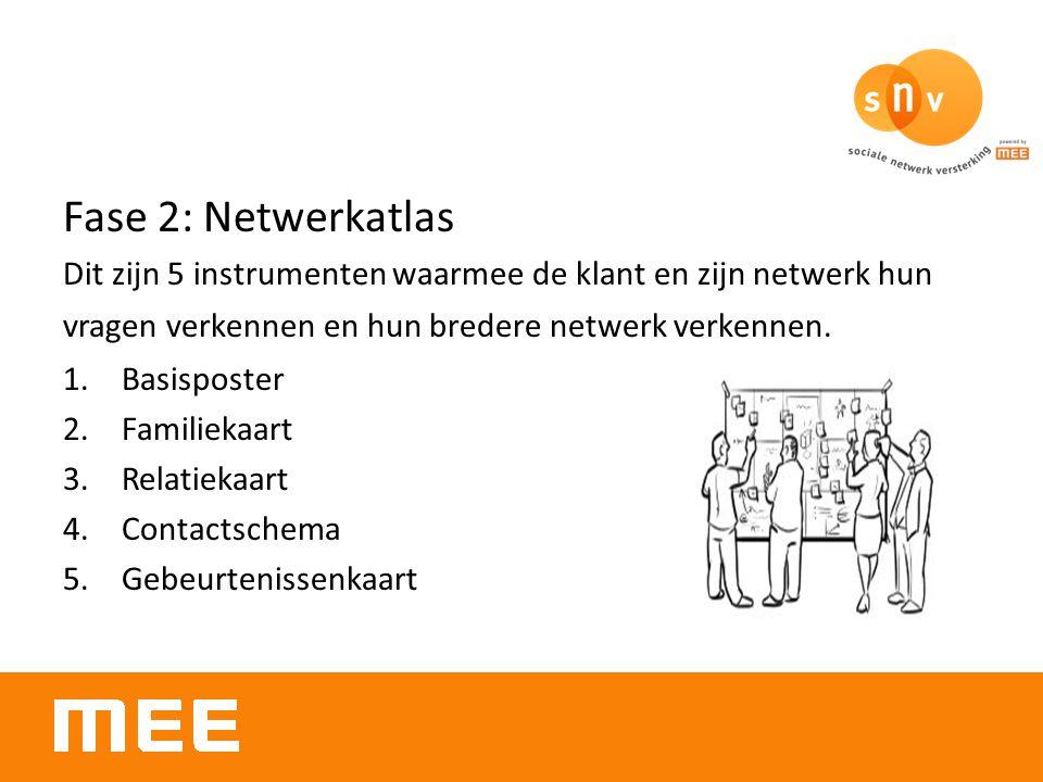 Fase 2: Netwerkatlas Dit zijn 5 instrumenten waarmee de klant en zijn netwerk hun vragen verkennen en hun bredere netwerk verkennen.