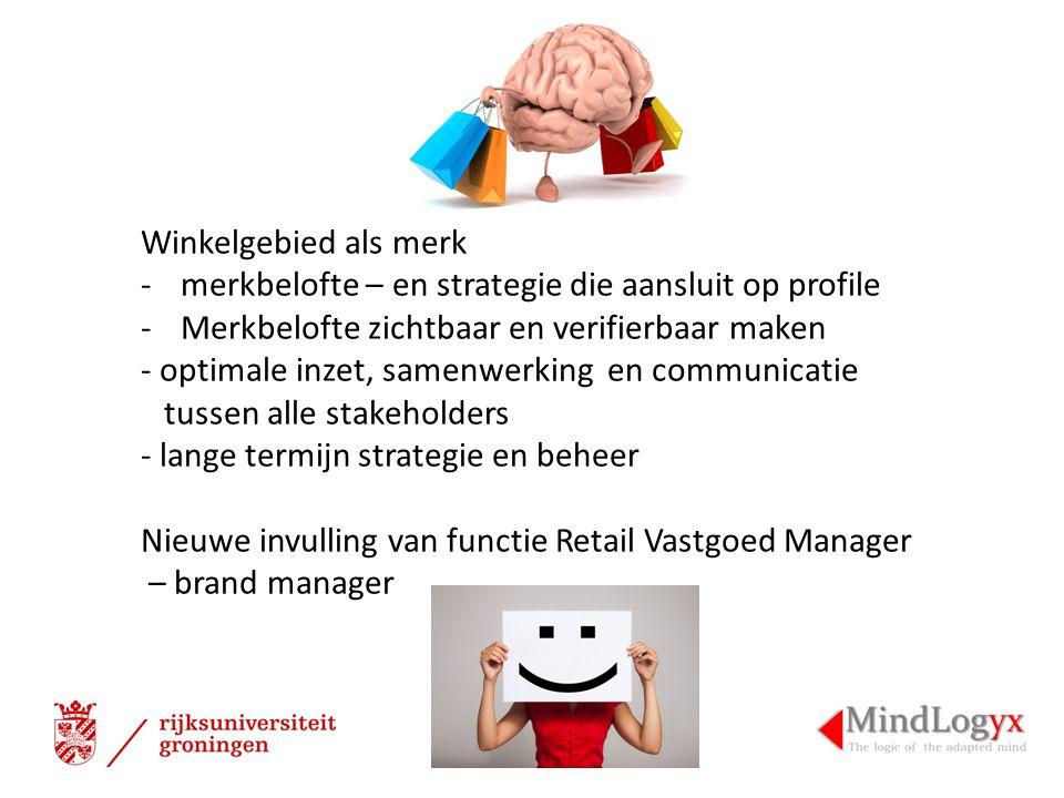 Winkelgebied als merk merkbelofte – en strategie die aansluit op profile. Merkbelofte zichtbaar en verifierbaar maken.