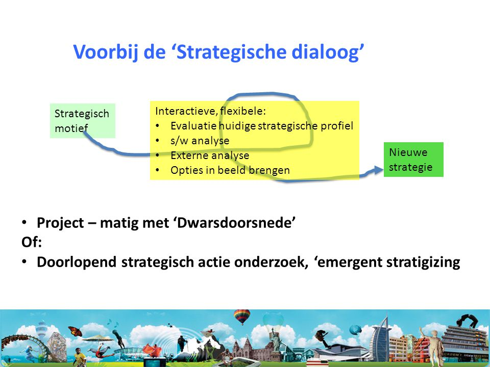 Voorbij de 'Strategische dialoog'