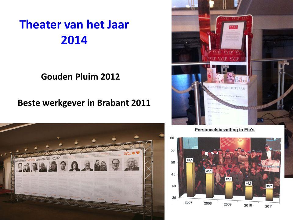 Theater van het Jaar 2014 Gouden Pluim 2012