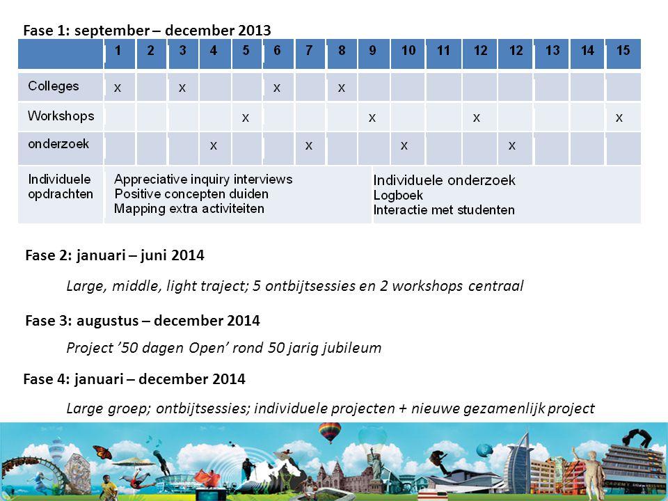 Fase 1: september – december 2013