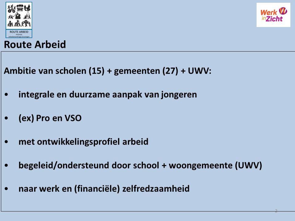 Route Arbeid Ambitie van scholen (15) + gemeenten (27) + UWV: