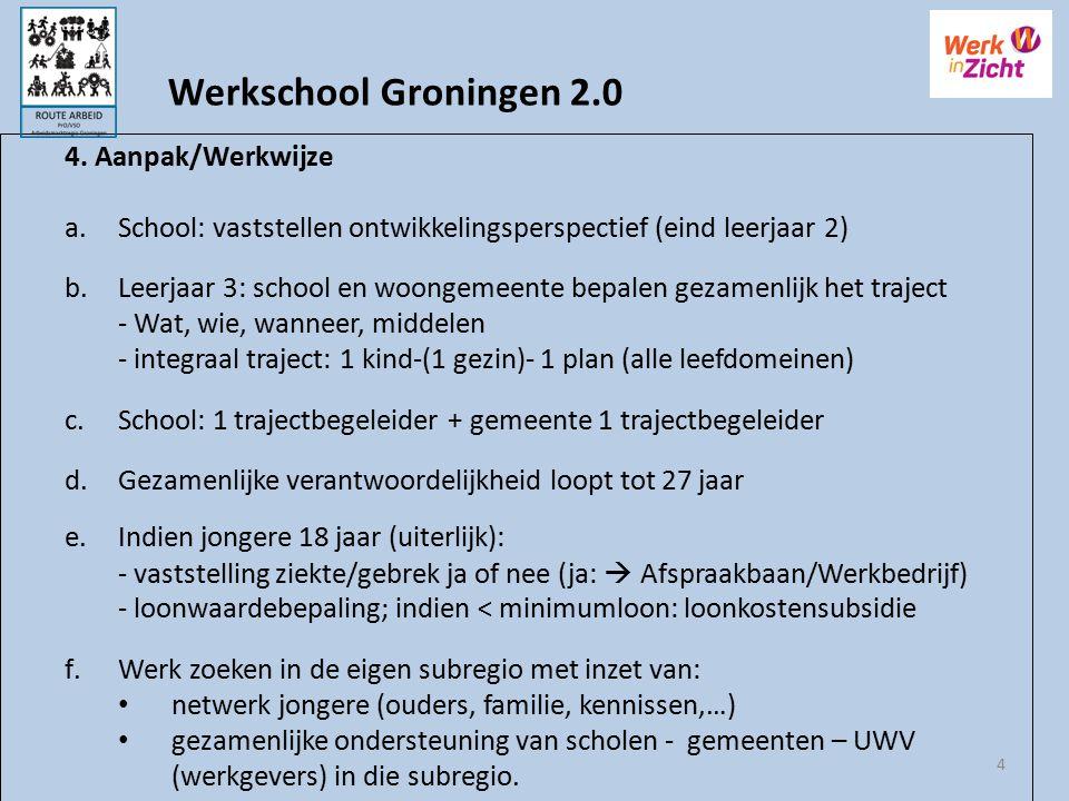 Werkschool Groningen 2.0 4. Aanpak/Werkwijze