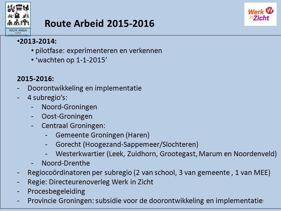 Route Arbeid 2015-2016 2013-2014: pilotfase: experimenteren en verkennen. 'wachten op 1-1-2015' 2015-2016: