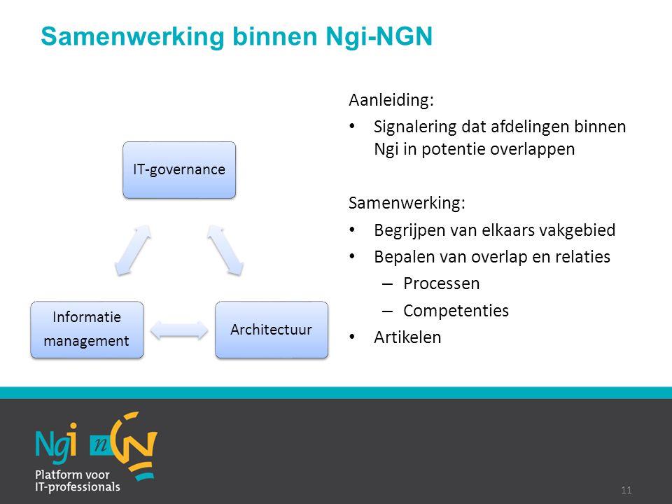Samenwerking binnen Ngi-NGN