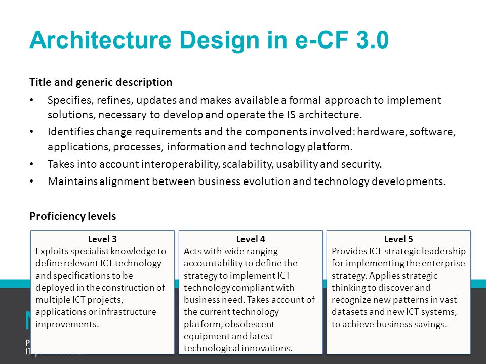 Architecture Design in e-CF 3.0