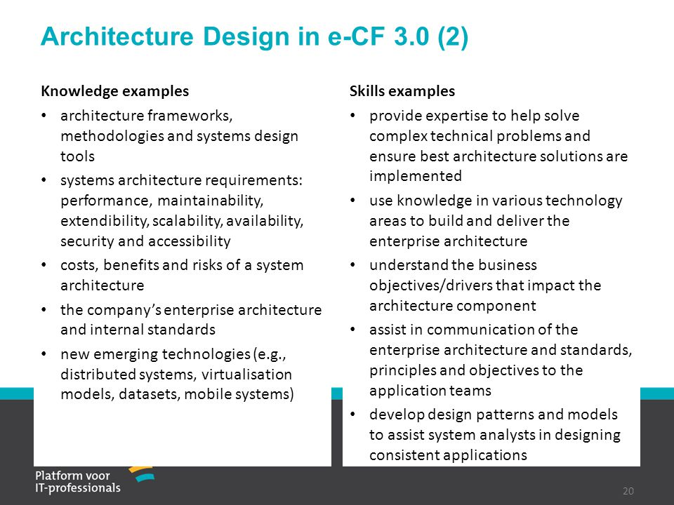 Architecture Design in e-CF 3.0 (2)