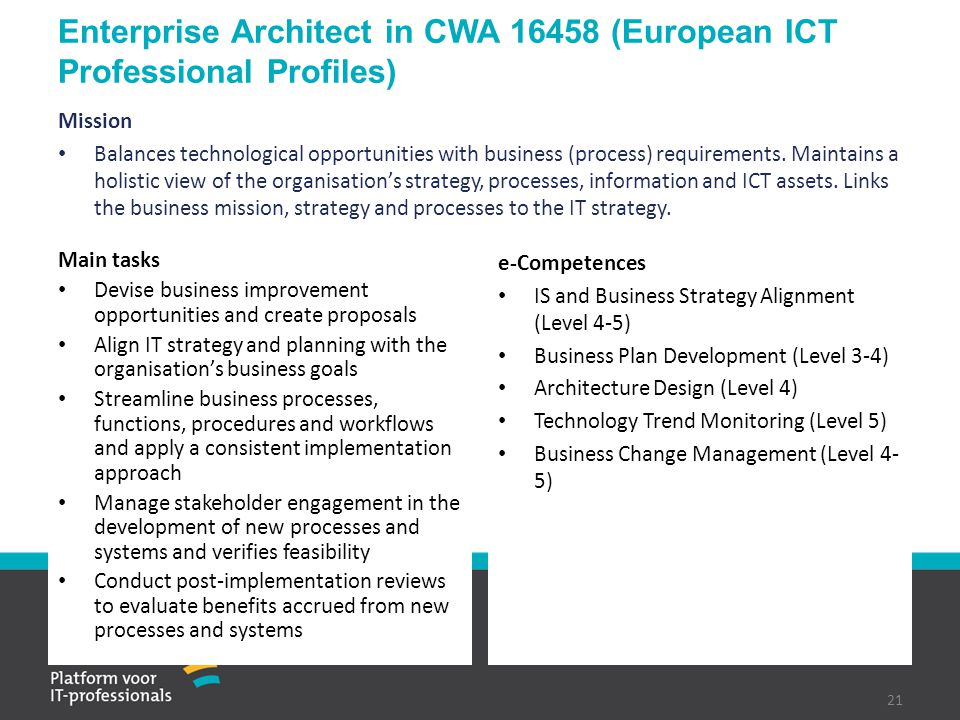 Enterprise Architect in CWA 16458 (European ICT Professional Profiles)