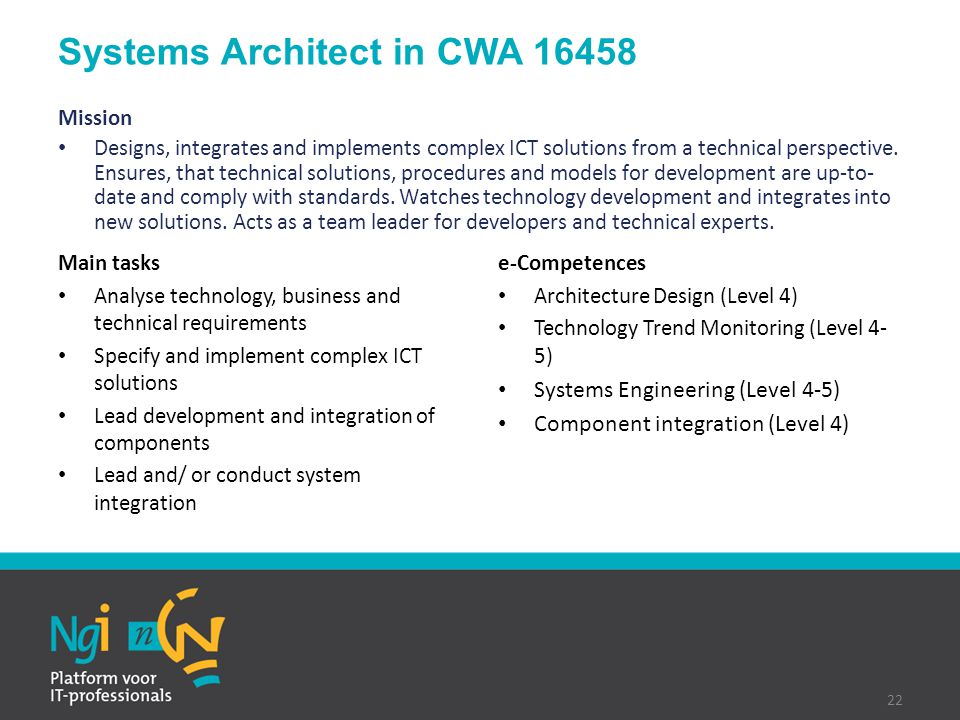 Systems Architect in CWA 16458