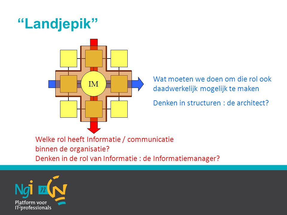 Landjepik Welke rol heeft Informatie / communicatie. binnen de organisatie Denken in de rol van Informatie : de Informatiemanager