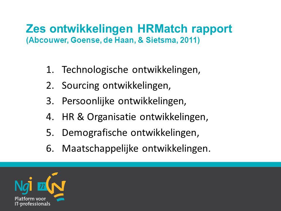 Zes ontwikkelingen HRMatch rapport (Abcouwer, Goense, de Haan, & Sietsma, 2011)