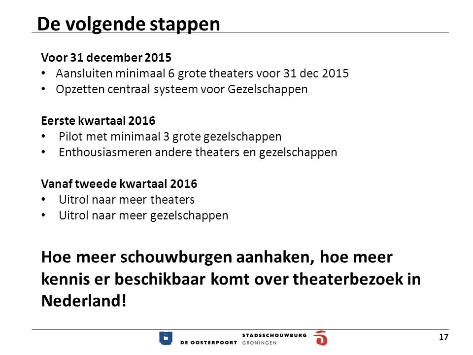De volgende stappen Voor 31 december 2015. Aansluiten minimaal 6 grote theaters voor 31 dec 2015. Opzetten centraal systeem voor Gezelschappen.