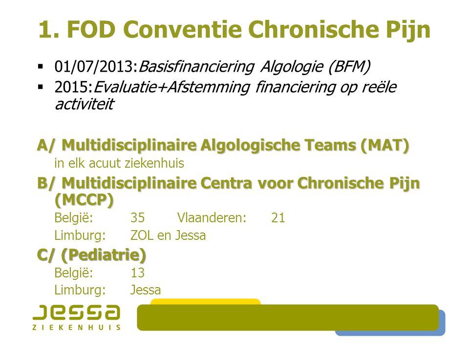 1. FOD Conventie Chronische Pijn