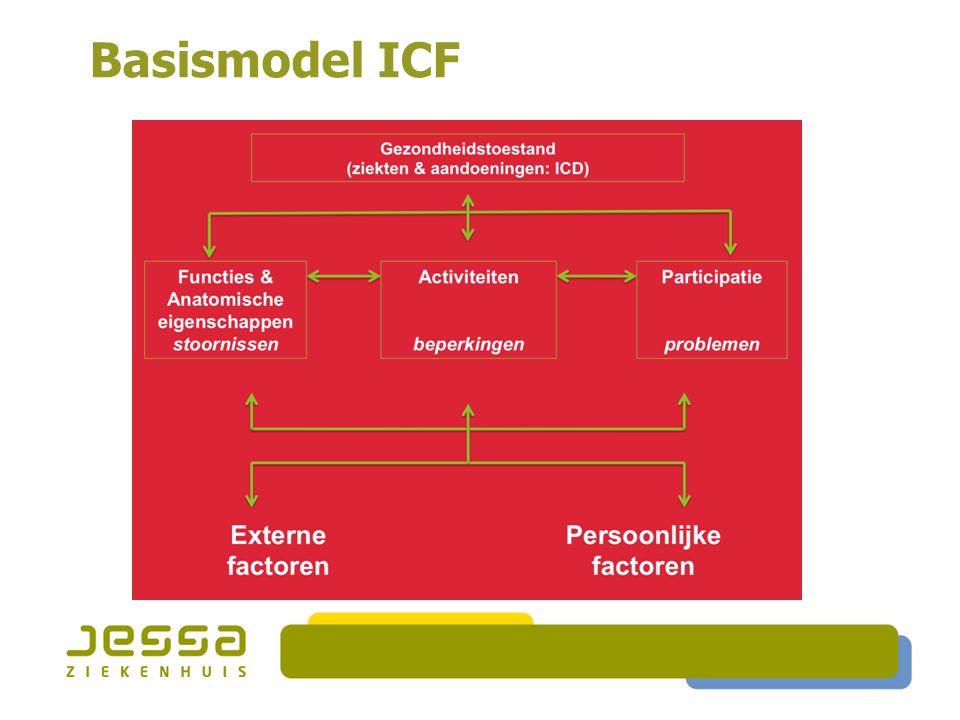Basismodel ICF ICF model benadrukt biopsychosiale benadering
