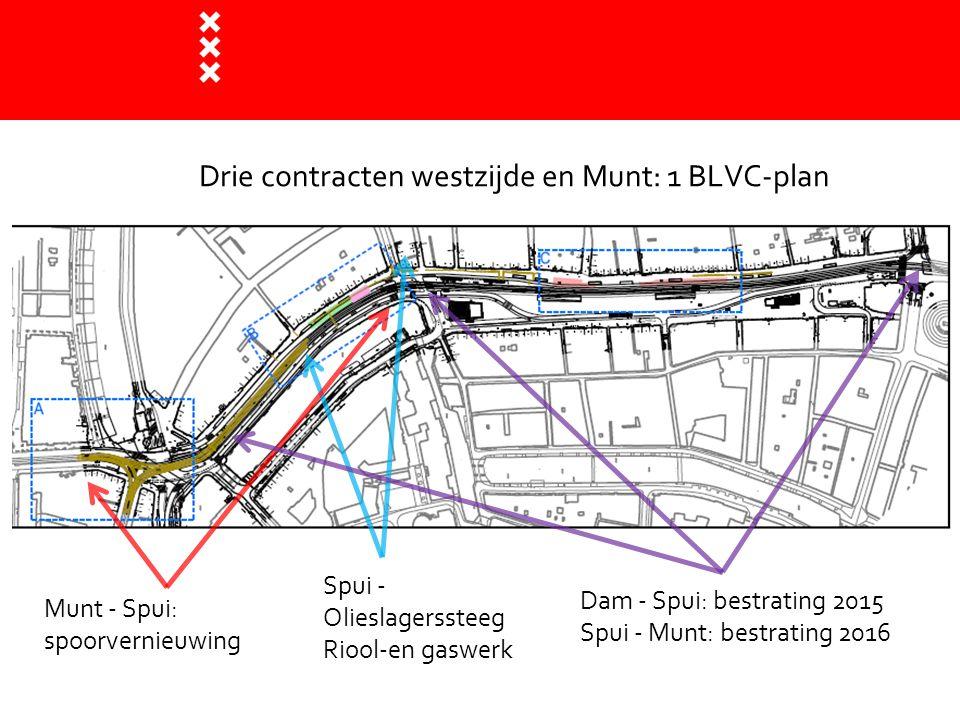 Drie contracten westzijde en Munt: 1 BLVC-plan