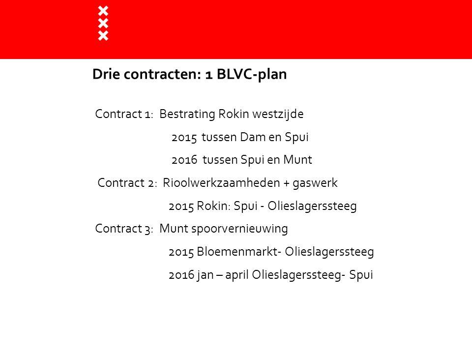 Drie contracten: 1 BLVC-plan