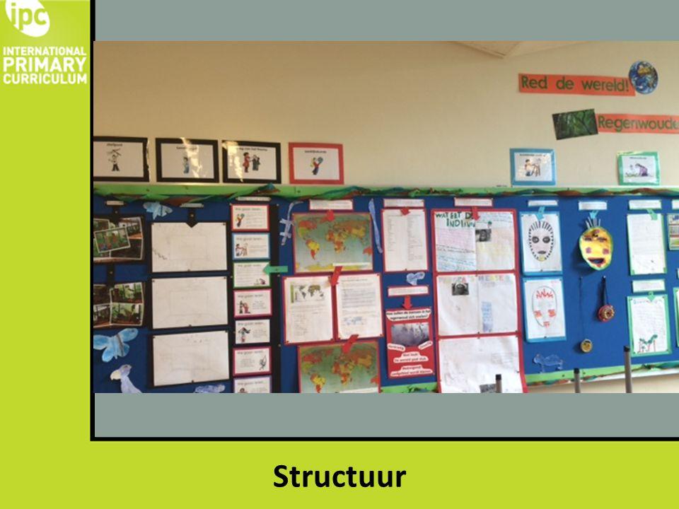 Visualiseren van het leerproces.